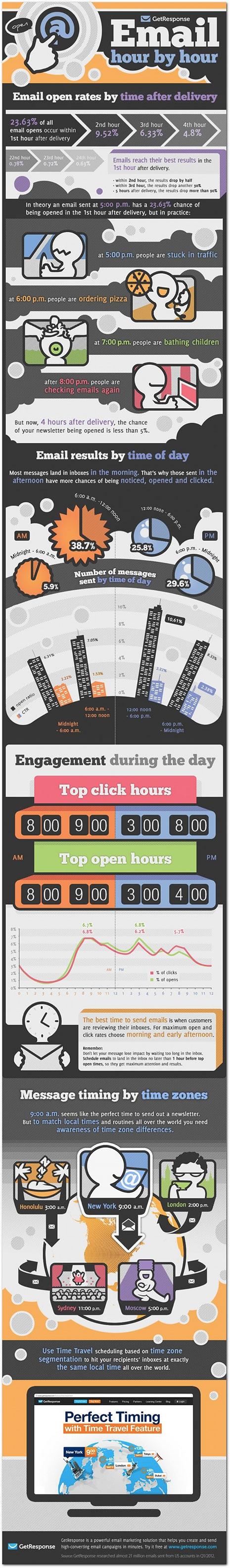 infografia-email